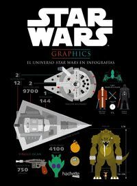 STAR WARS GRAPHICS. EL U